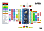 The Generic STM32F103 Pinout Diagram